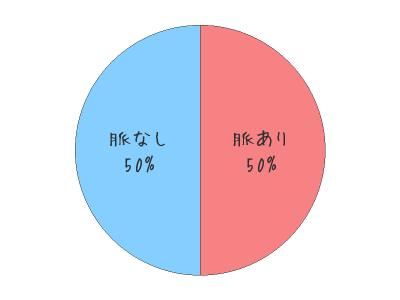 n6csk37i